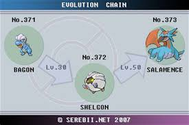 Shelgon Evolution Chart 20 Eye Catching Evolve Bagon