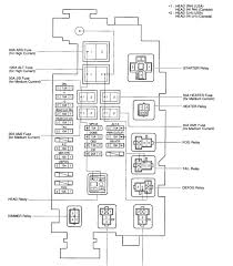 95 toyota tacoma fuse box diagram electrical drawing wiring diagram \u2022 Toyota 4Runner Radio Wiring Diagram at 1995 Toyota 4runner Wiring Diagram