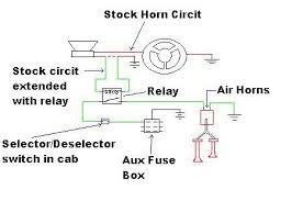 1999 harley sportster wiring diagram wiring diagram schémas électrique des harley davidson sportster wiring diagrams