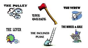 10 examples of mechanical energy in