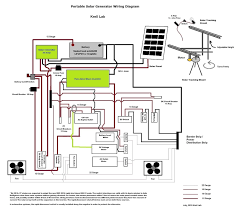 electric generator diagram. Contemporary Generator Gasoline Generator Wiring Diagram Inspirationa Rh  Kobecityinfo Com For Generators Throughout Electric Generator Diagram