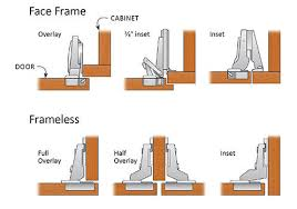 Try Cup Hinges For Your Next Cabinets Learn How To Choose Install