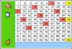 1 To 120 Charts Common Core Aligned 120 Chart 120