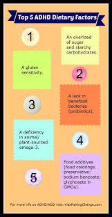 best adhd images adhd help parenting and add adhd  kids adhd infographic for 7 behavior management tips about adhd add