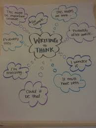 Writing To Think Anchor Chart Fifth Grade Lucy Calkins
