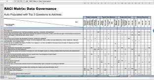 Data Governance Raci Chart The Art Of Service Data Governance Standard Requirements