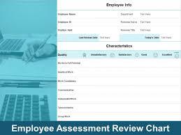 Employee Assessment Review Chart Ppt Powerpoint Presentation