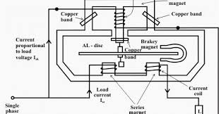 hour meter wiring diagram images boat wiring diagram centurion meter wiring diagram sendec home diagrams on hobbs hour