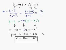 linear equation given two points