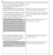 resume maker professional amazon professional persuasive essay persuasive essay against death penalty original essay writing resources