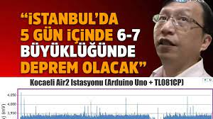 Dyson Lin isimli deprem kahinine dikkat! İstanbul'da 5 gün içinde 6-7  büyüklüğünde deprem olacak! Son depremler | Büyük İstanbul depremi