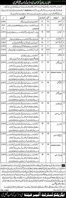 health department faisalabad announced various new career health department faisalabad announced various new career opportunities how to apply and detail of health department new jobs 2016