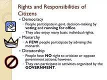 responsibility of a citizen essay writing application letter for responsibility of a citizen essay