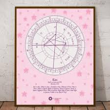 Newborn Baby Girl Gift Her Astrological Birth Chart Print Pink