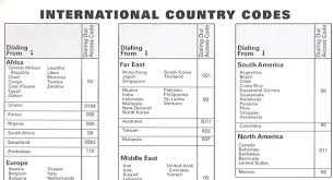 Overview Of Features Of International Date Planners