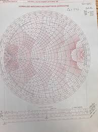 Smith Chart Hd Ecen 325 Due Monday February 25 This Problem Tests