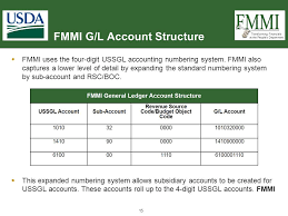 Ussgl Chart Of Accounts 2017 General Ledger Overview October Ppt Video Online Download