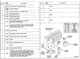 93 dakota owners manual a copy of the interior fuse panel diagram