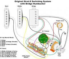 hss strat wiring diagram hss image wiring diagram wiring diagram for fender stratocaster the wiring diagram on hss strat wiring diagram