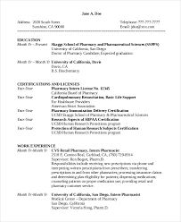 Pharmacist Resume Template Best Of Pharmacy Resume Examples Pharmacist Resume Example On Example Of A