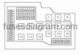 2006 bmw 325i fuse box diagram wiring diagram description 1998 bmw 325i fuse box diagram wiring diagrams schematic 2006 bmw 535i fuse box diagram 1998