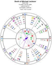 Michael Jackson Astrology Death Chart Michael Jackson Autopsy Chart Related Keywords Suggestions