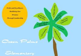 mission statements leader in me ocean palms elementary school