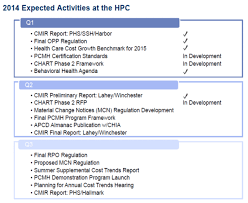 Hpc Looks At Hospital Grants Possible Lahey Winchester