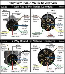 way trailer plug wiring diagram annavernon rv plug wiring diagram and hernes 7 way trailer