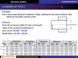 Hole And Shaft Tolerance Chart Mechanical Drawing Chapter 10 Tolerances And Fits Ppt
