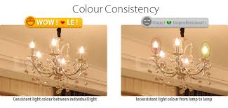 250lm led candle bulbs led c37 e14 torpedo chandeliers 30w incandescent bulb equivalent