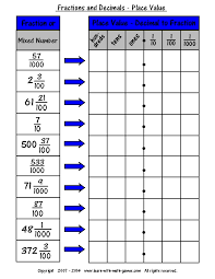 fractions in decimal form easy fraction to decimal chart for teaching about decimals