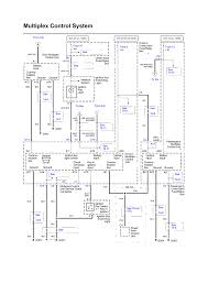 repair guides wiring diagrams wiring diagrams 38 of 103 multiplex control system electrical schematic 2003