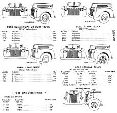 similiar flathead ford engine schematics keywords addition ford flathead v8 engine on 1947 ford flathead engine diagram