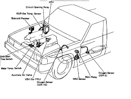 toyota pickup alternator wiring diagram images toyota pickup in addition 1994 toyota pickup fuel filter location furthermore