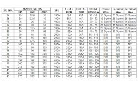 Contactor Selection Chart For Star Delta Starter Siemens