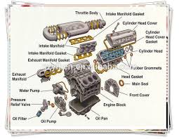 cylinder head gasket used for isuzu motor 6qa1 diesel engine buy cylinder head gasket used for isuzu motor 6qa1 diesel engine