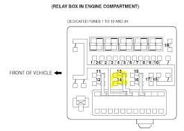2008 mitsubishi outlander fuse box expert schematics diagram rh atcobennettrecoveries fuse box wiring diagram 2008 mitsubishi lancer gts fuse box