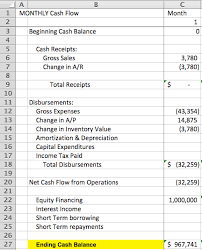 Components Of Income Statement Delectable Startup Financial Modeling Part 44 The Balance Sheet Cash Flow