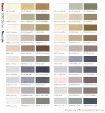 Durex Stucco Color Chart Bedowntowndaytona Com