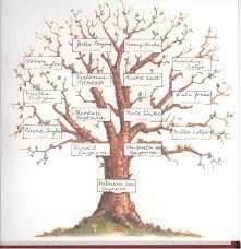 Blank Family Tree 4 Generations Blank Family Tree 4 Generations Pats Family Tree Family