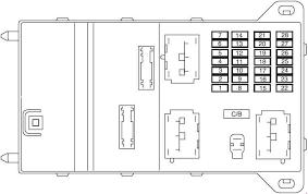 lincoln zephyr 2006 fuse box diagram auto genius lincoln zephyr fuse box diagram passenger compartment