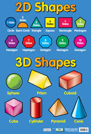 3d Figures Chart 2d And 3d Shapes Chart Poster
