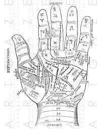 Download Palm Chart Palmistry Antique Illustration Palmistry Vintage Print