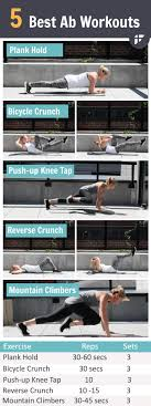 No Equipment Ab Exercises Chart Ab Workout Chart 6 Best Abs Exercises For Beginners No