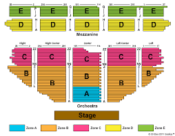 Pantages Theatre Seating Chart Pantages Theatre
