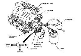 Here is the vacuum diagram see if it helps