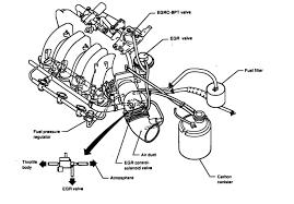 Mercury Mountaineer Diagram
