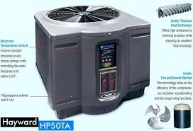 heat pump reviews 2017. Beautiful 2017 Pool Heat Pump Reviews Review Above Ground Electric  2017 Throughout