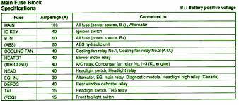 2000 mazda wiring diagram 2000 wiring diagrams online